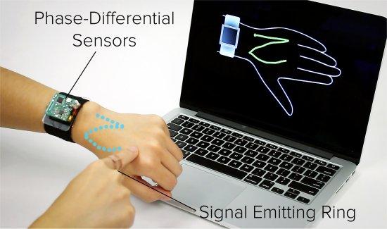Como transformar sua mão em um touchpad