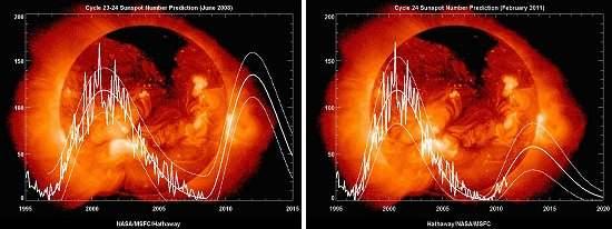 NASA convoca conferência para discutir tempestades solares
