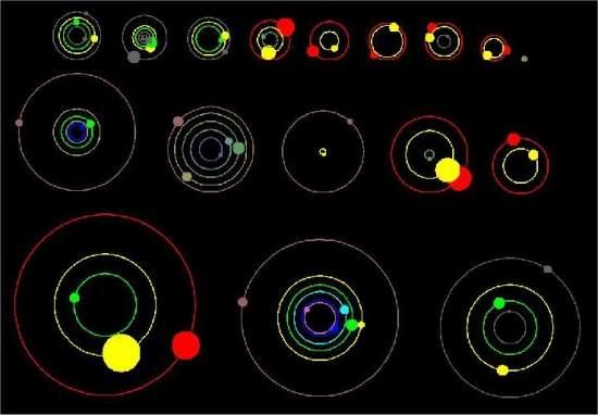 Telescópio Kepler encontra 11 sistemas planetários e 26  exoplanetas