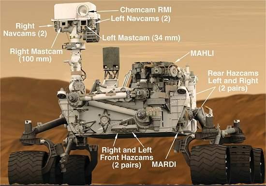 Curiosity tem 17 câmeras para fotografar Marte