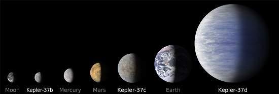 Menor exoplaneta já descoberto é do tamanho da Lua