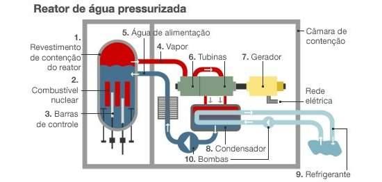 mundo repensa energia nuclear depois de 2 u00aa explos u00e3o de reator no jap u00e3o